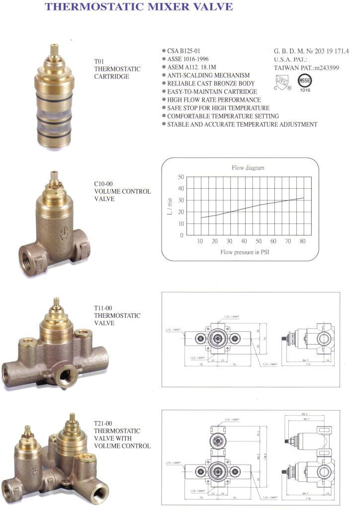 Cartridge Disc Ceramic Valve Pressure Balance Valve Volume