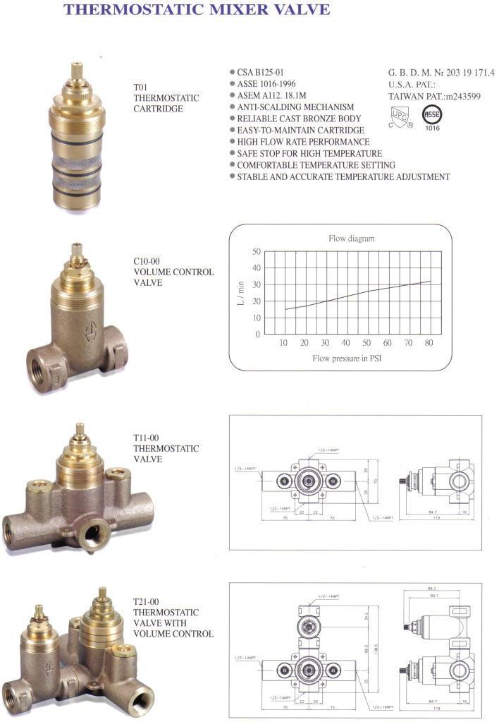 Cartridge Disc Ceramic Valve Pressure Balance Valve Volume