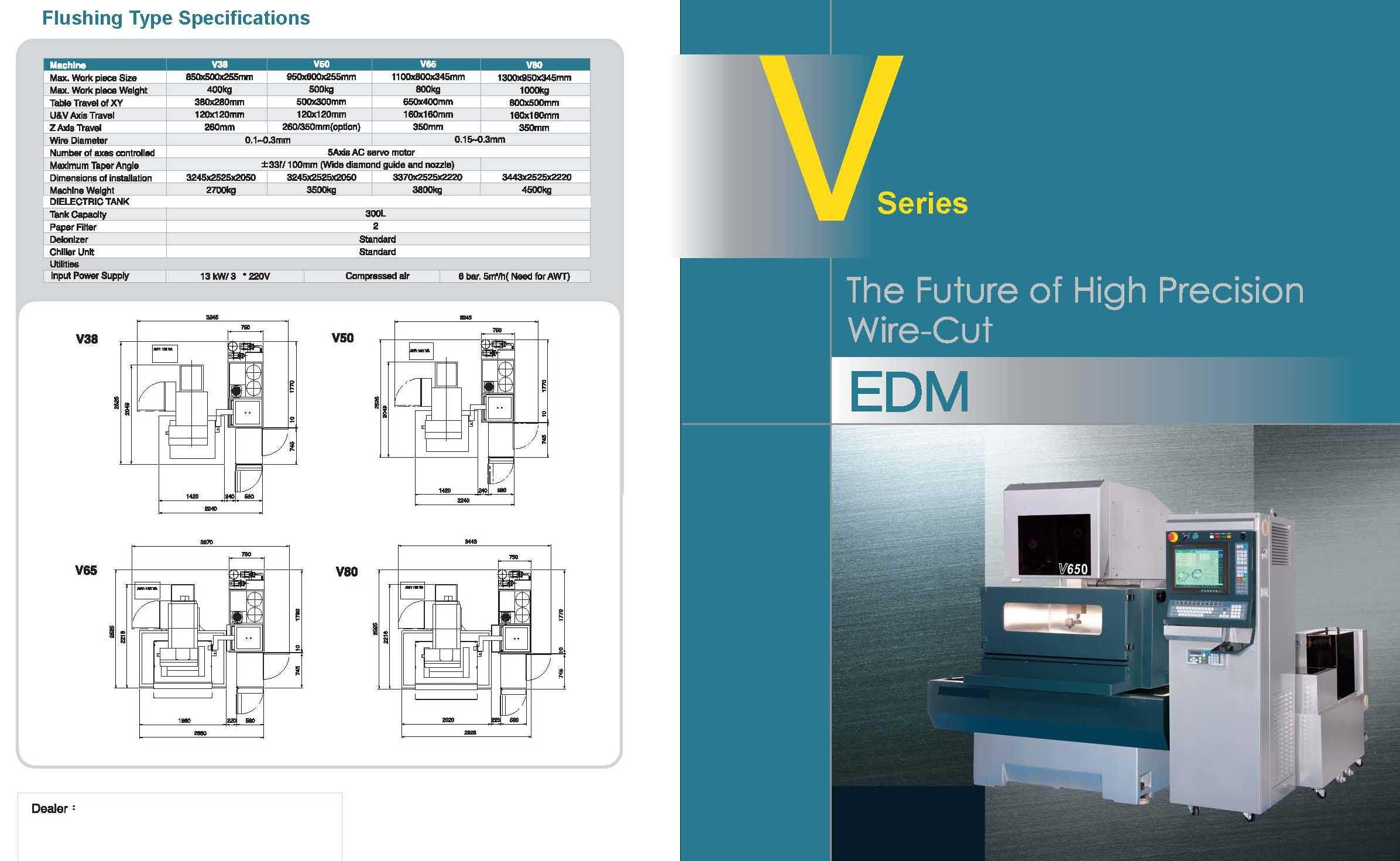 CNC Wire Cut EDM, Taiwan CNC Wire Cut EDM Machine Manufacturer With ...